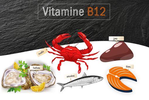 Vitamine-B12.jpg.0ca21289e429c8ddc06253c8ef0cac01.jpg