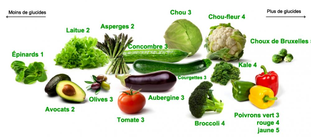Légumes-frais.png