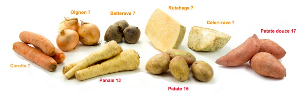 Légumes-racines.png