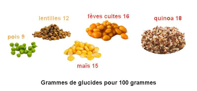 Guide-des-légumineuses.jpg