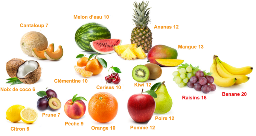 Guide-des-fruits.png