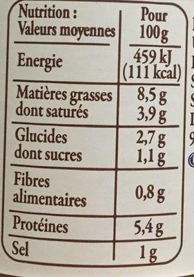 nutrition_fr_10_400.jpg.4e21faa7a16dabbfd83e9c8837fcc541.jpg